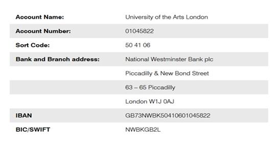 伦敦艺术大学入学申请