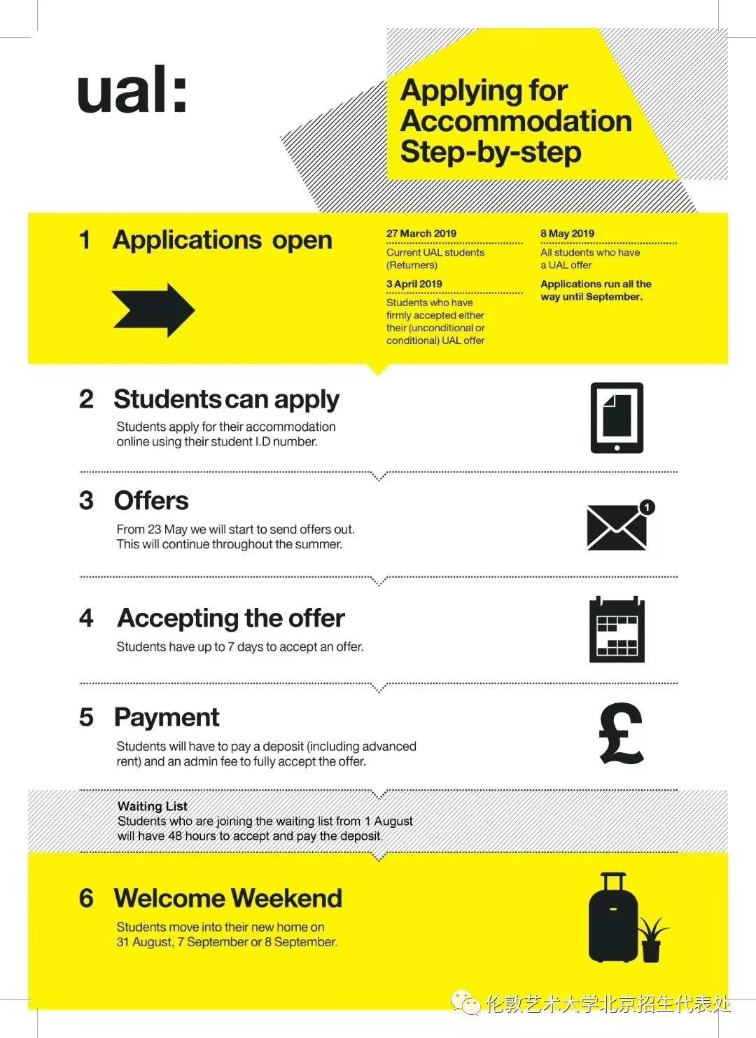 4月3日下午5点伦敦艺术大学宿舍开放申请! | 伦艺资讯